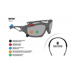 Occhiali Fotocromatici F1000 per Moto, Sci, Ciclismo MTB, Volo, Running e Golf - scheda tecnica - Bertoni Italy