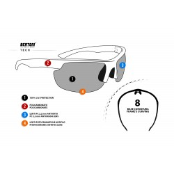 Occhiali Fotocromatici F300 - Ciclismo MTB Golf Running - scheda tecnica -Bertoni Italy